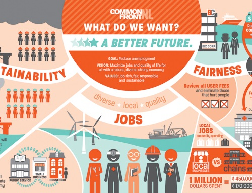 What Do We Want? A Better Future. – Infographic